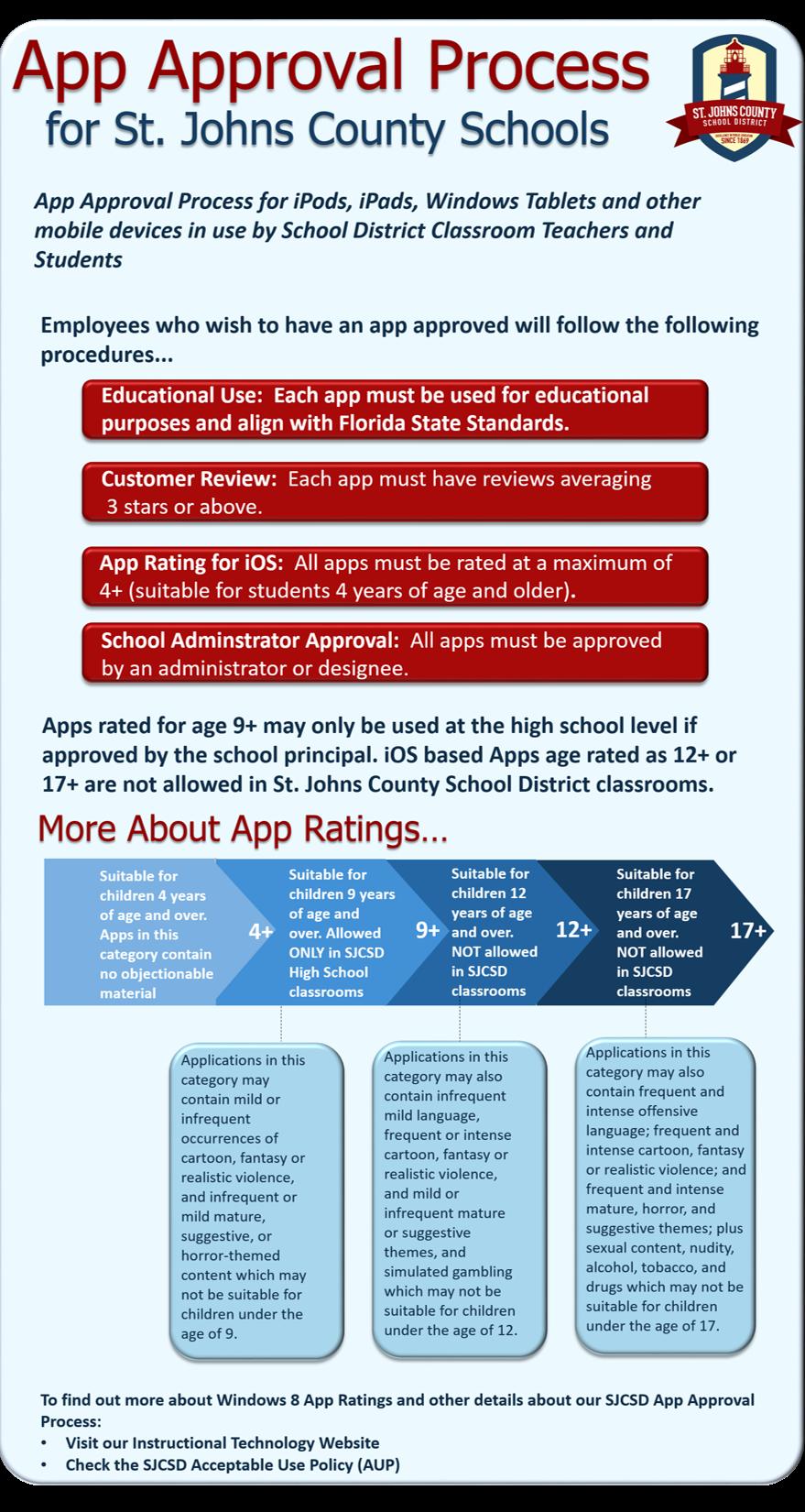app_approval_process_sjcsd_5