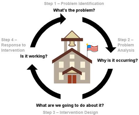 problemSolvingGraphic